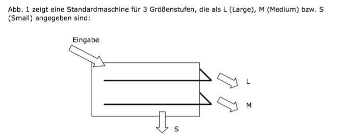 Sortiererschema1