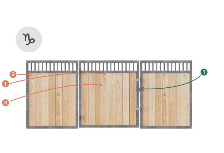 Pferdebox Vorderfront, Boxenfront Capricorn mit Drehtür